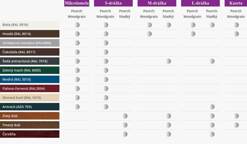 10 стандартных цветов RAL и 3 цвета «под дерево»